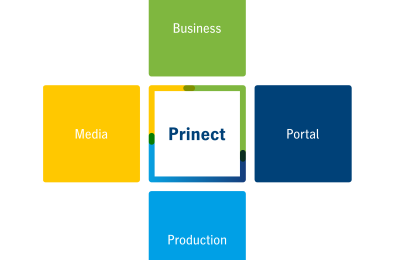 The Smart Print Shop for everyone