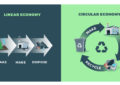 Labels: Sustainability, Environmental protection and Circular economy!